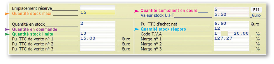 Fiche produit avec affichage des quantités pour la gestion de stock